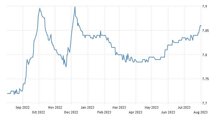 Rose Glen North Dakota ⁓ Try These Zrx Coin Prediction