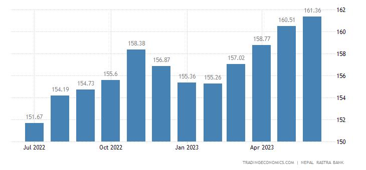 Aktuelle Chartanalysen für DAX, Dow Jones, Jährliche Veränderungen: (BIP), Inflation (CPI-Rate), Leistungsbilanz; WEO Data Südamerika, Mittelamerika.