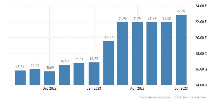 USD EUR: Hier finden Sie den aktuellen Wechselkurs von US-Dollar USD und Euro EUR mit Chart, historischen Kursen und Nachrichten. FOREX HANDELN.